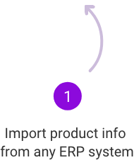 import product information