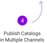 seecommerce multichannel publication